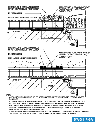 American Hydrotech, Inc  - Green Roofs, Garden Roofs