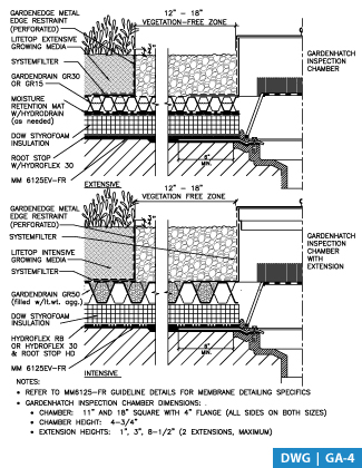 Hydrotech Roof Amp Cad Drawings American Hydrotech Inc